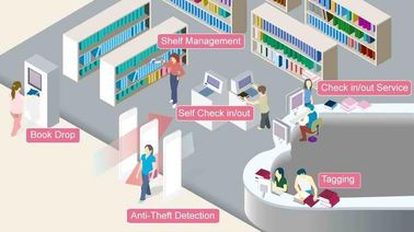 चीन Anti Theft UHF RFID System Self Check Out  For Library Automation वितरक
